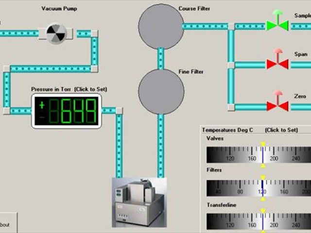 CUSTOM SOFTWARE<br/><br/>Touch Panel HMI for Gas Analysis System